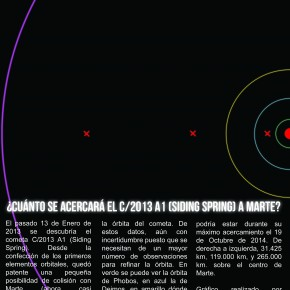 Cunto se acercar el C/2013 A1 (Siding Spring) a Marte?