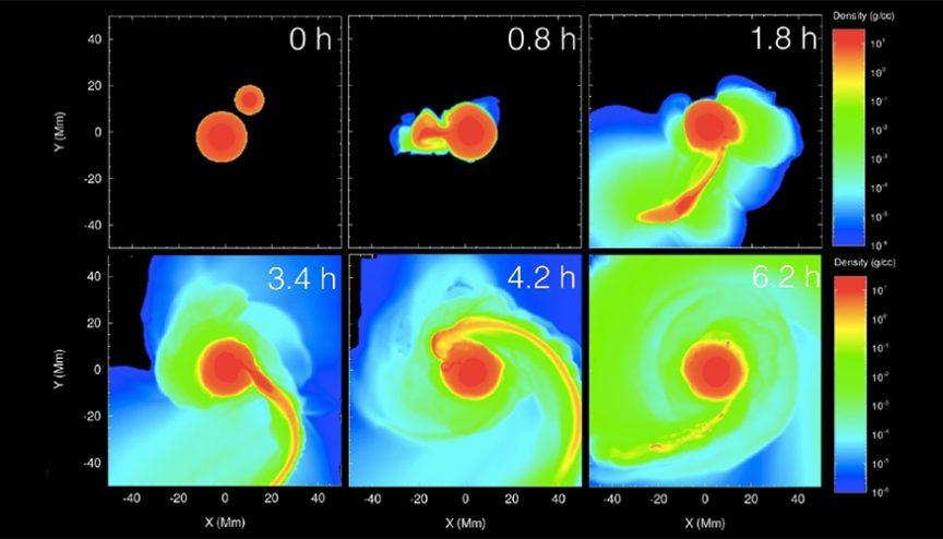 Una de las simulaciones que demuestra que es posible formar una exoluna de un tamaño suficiente como para ser detectada por el Kepler. Lawrence Livermore National Laboratory.