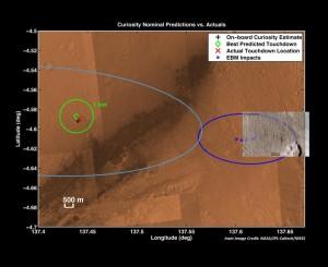 Posición del Curiosity y los pesos de tungsteno en la superficie. NASA/JPL-Caltech.