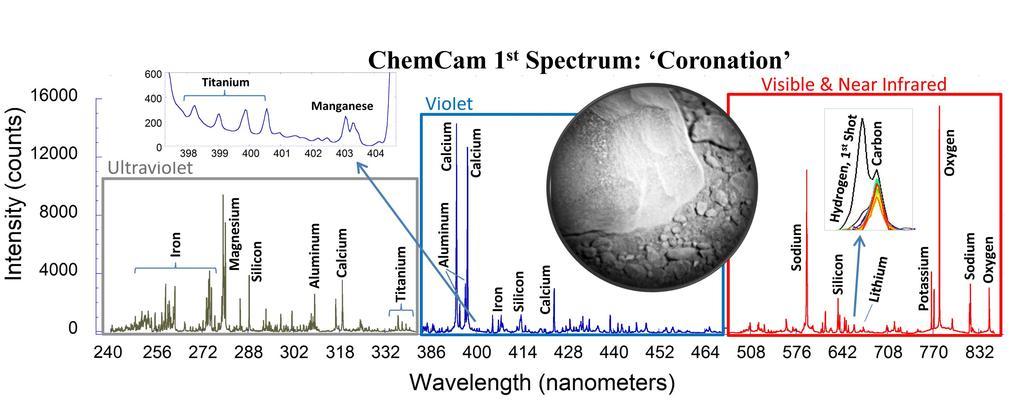 Espectro de Coronation (antes N165). NASA/JPL-Caltech.