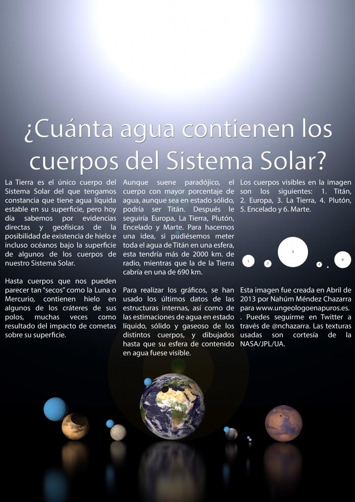 ¿Cuánta agua contienen los cuerpos del Sistema Solar? (Pulsa para ver a resolución completa)