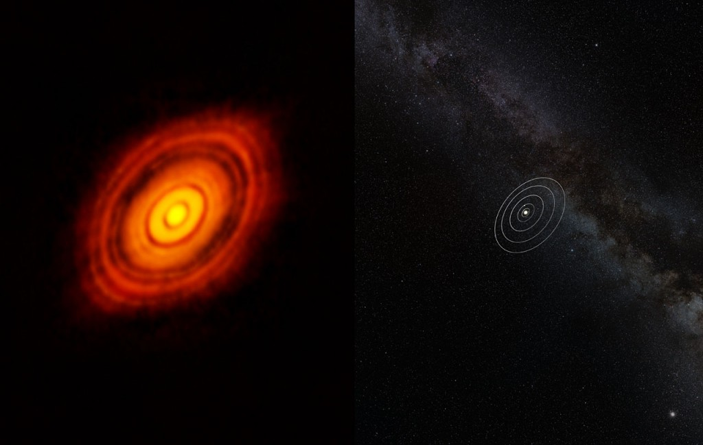 Esta imagen compara el tamaño del disco de polvo y gas que rodea a HL Tauri con el de nuestro Sistema Solar (a la derecha). Aunque la estrella es más pequeña que nuestro sol, el disco protoplanetario tiene un tamaño tres veces superior a la distancia de nuestro Sol a Neptuno.