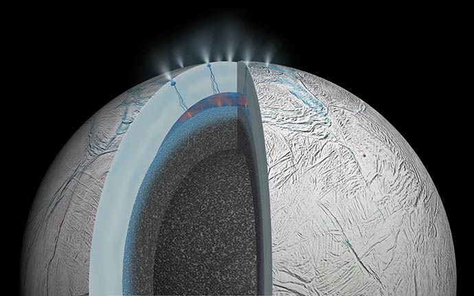 Un corte esquemático de Encelado donde se aprecia su estructura interna, desde el nucleo rocoso a la corteza helada. NASA/JPL.