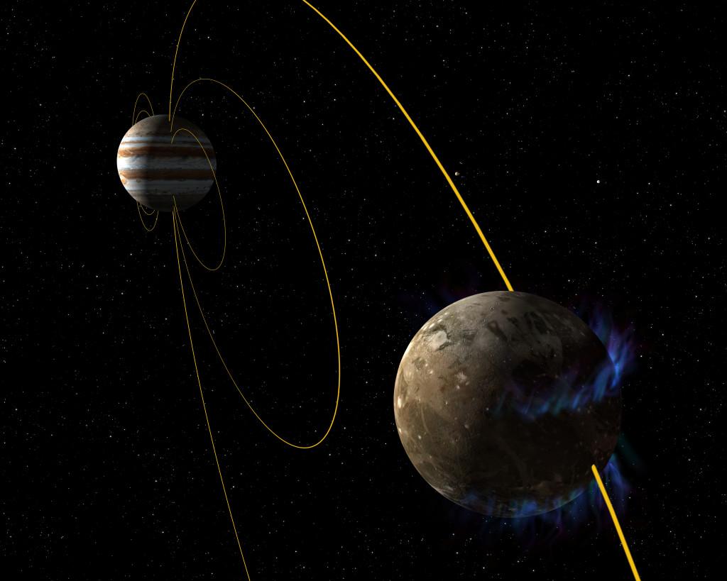 Esta simulación muestra como el campo magnético de Júpiter llega más allá de Ganímedes, alterando el de este último. NASA/ESA.
