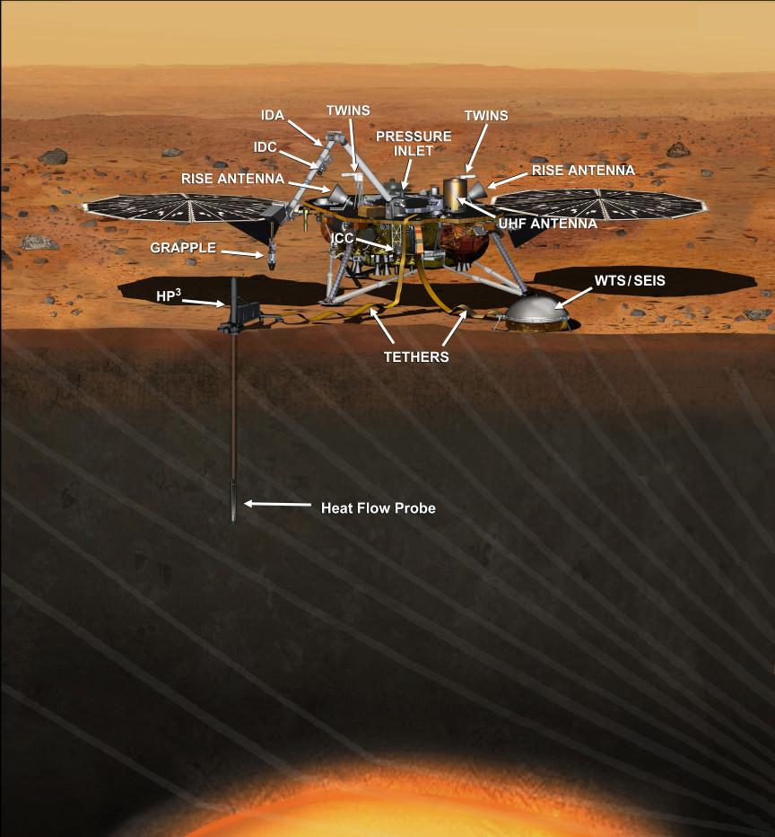 Una reconstrucción de como quedaría InSight desplegado sobre la superficie de Marte. NASA/JPL-Caltech.