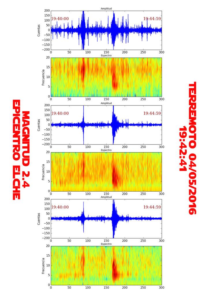 Sismograma y espectrograma del evento del evento de magnitud 2.4 del 4 de Mayo.