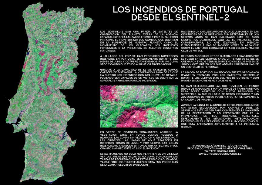 Portugal, a los ojos del Sentinel-2