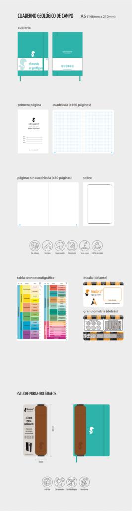 Características del cuaderno en detalle